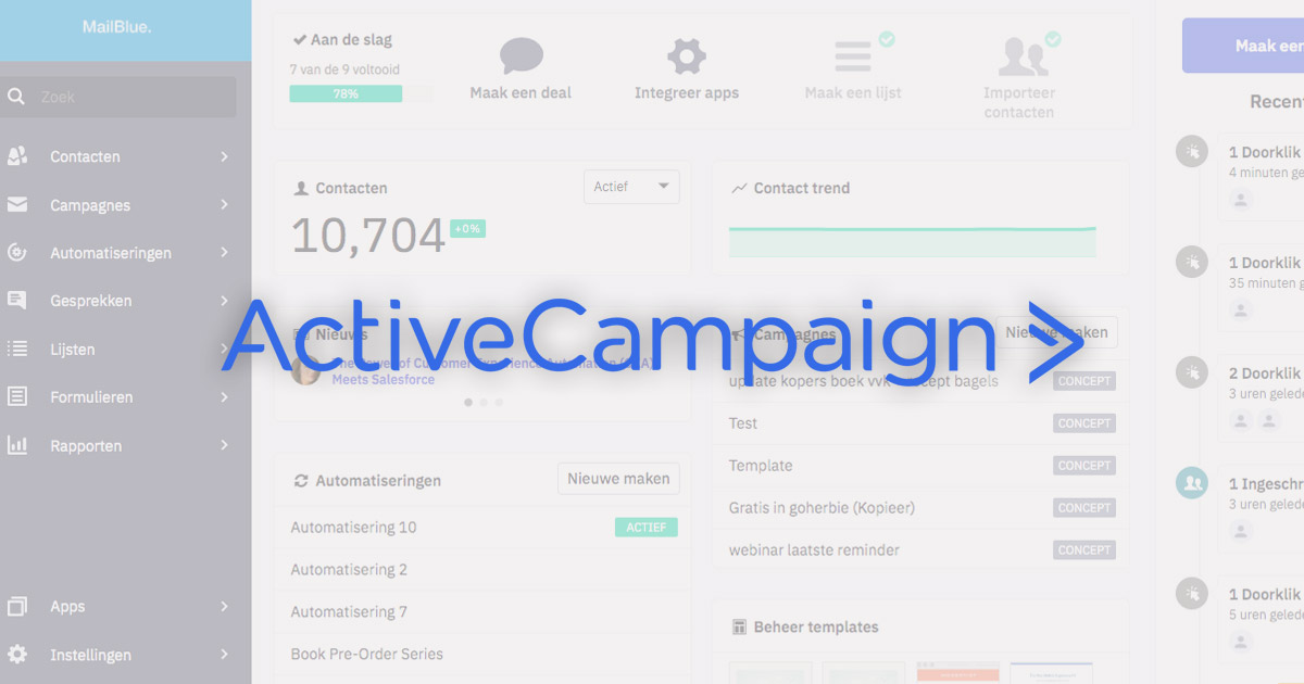 Activecampaign review - nederlands mailblue